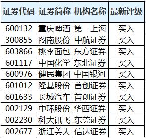中国何时引进辉瑞疫苗_最有影响力的媒体