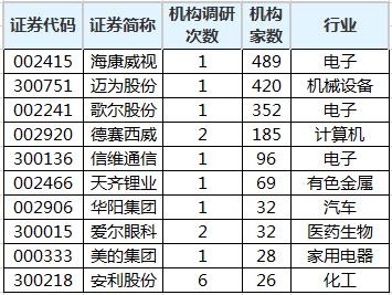 中国进口美国辉瑞新冠疫苗_伊万卡大号水蜜桃